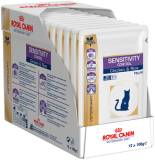 Подробнее о Royal Canin SENSITIVITY CONTROL FELINE CHICKEN Pouches 4035001