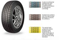 Подробнее о Tracmax Ice-Plus S220 275/40 R20 106V